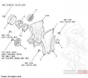 Устройство ГРМ и момент затяжки Kia Rio 3 QB.jpg